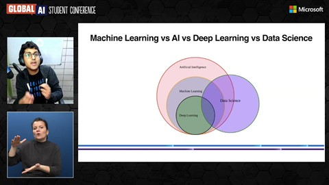 Roadmap to Machine Learning